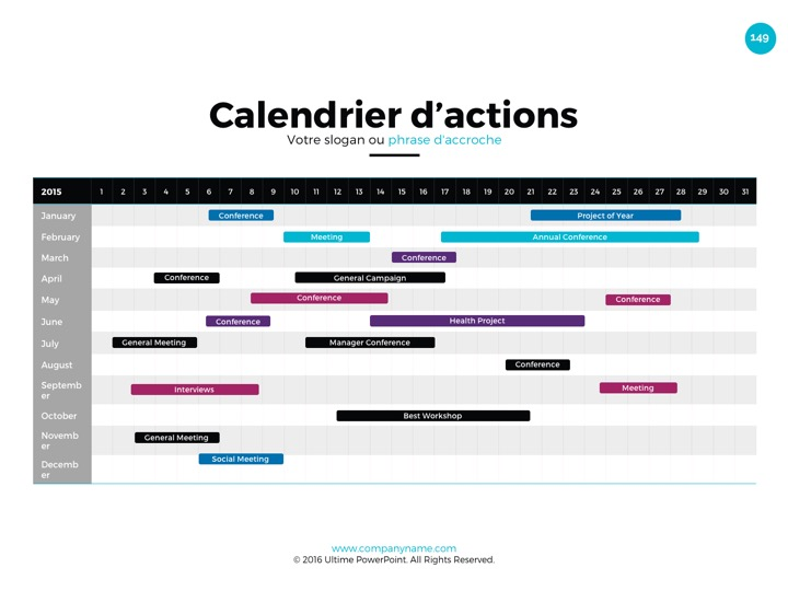 Powerpoint calendrier d'actions